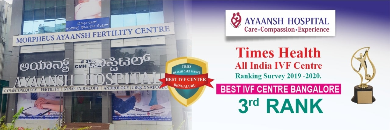 Best Women's Hospital In Bangalore